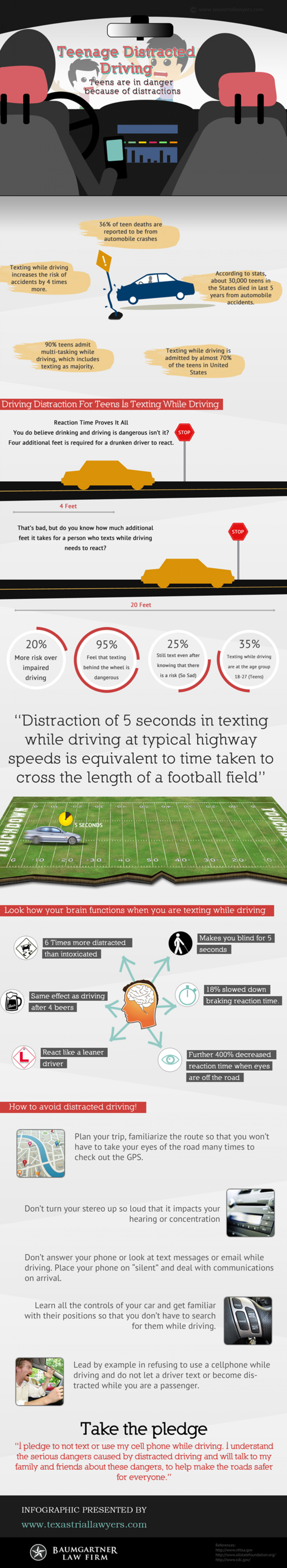 Teenage Distracted Driving [Infographic] Infographic