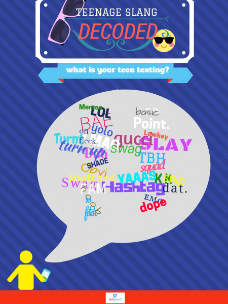 Teenage Slang Decoded Infographic