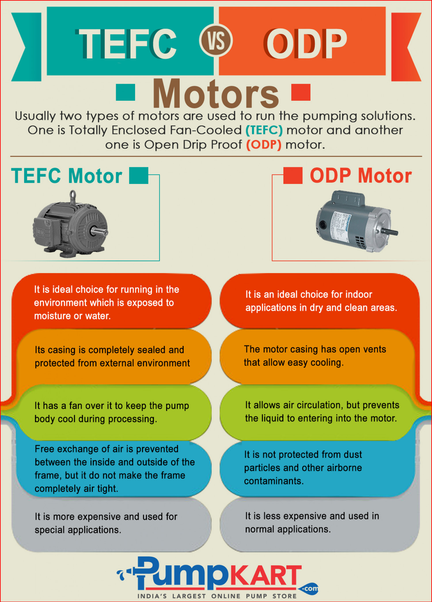 Vehicle Tracking System >> TEFC Vs ODP Motors | Visual.ly
