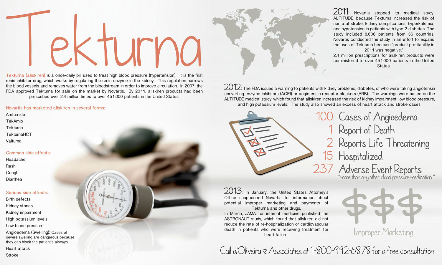 Tekturna Side Effects Infographic