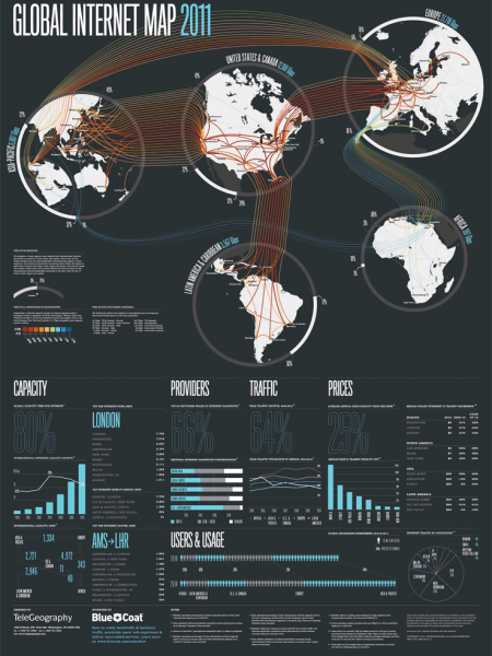 TeleGeography's Internet Map 2011 Infographic