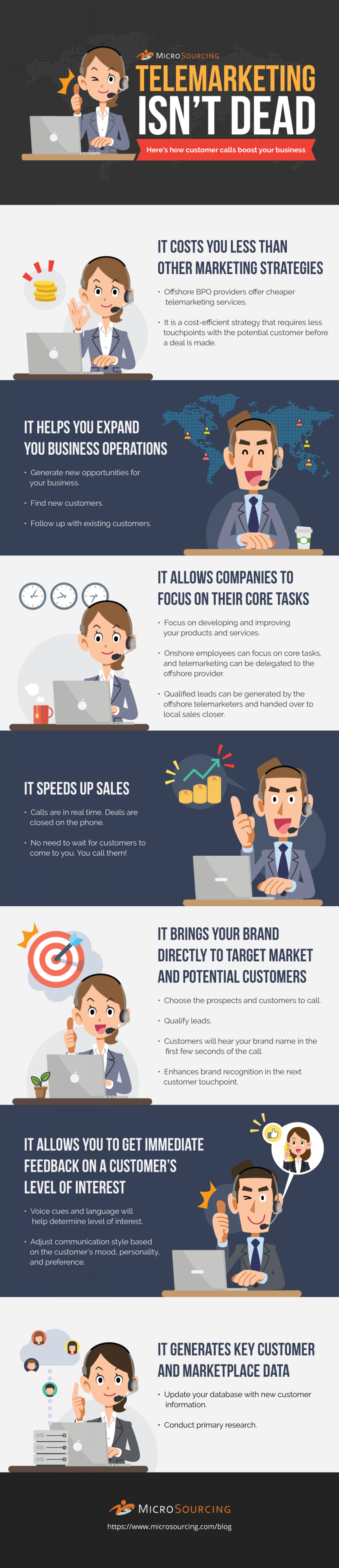 Telemarketing Isn't Dead: See How Customer Calls Boost Your Business Infographic
