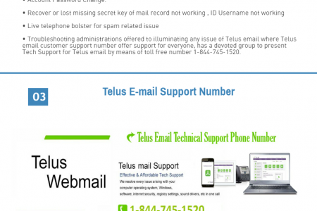TELUS tech support number 1-844-745-1520 Infographic