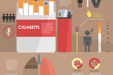 template infographic harm of smoking Infographic