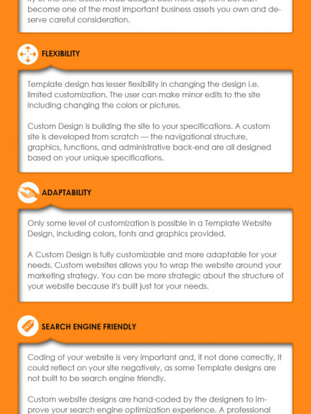 Template Website Design VS Custom Website Design Infographic