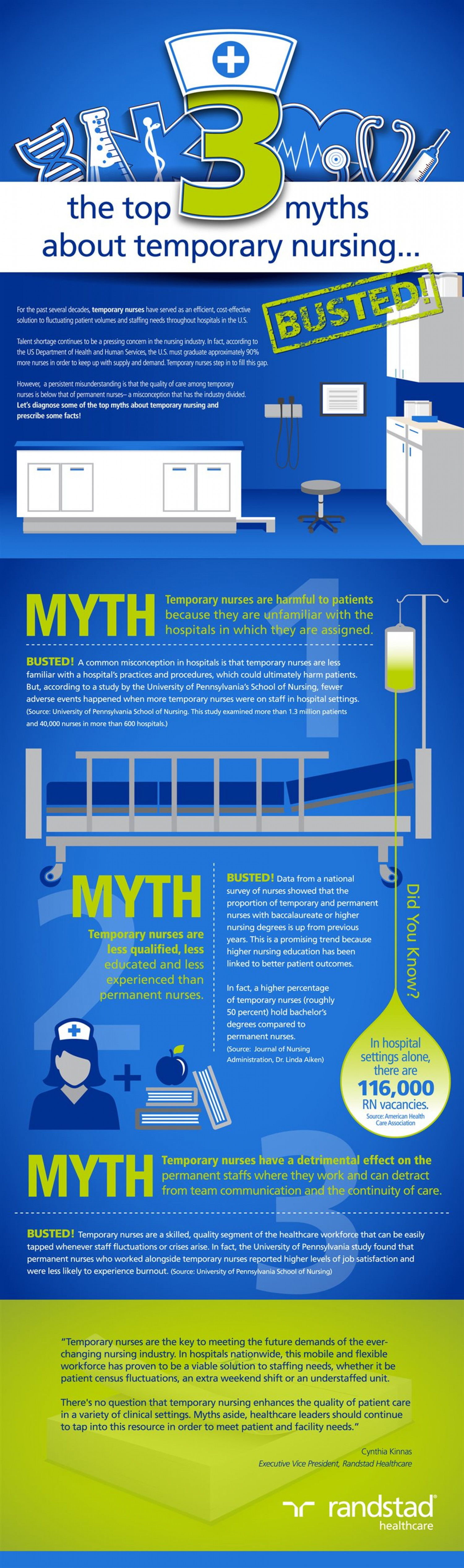 The Top 3 Myths About Temporary Nursing Infographic