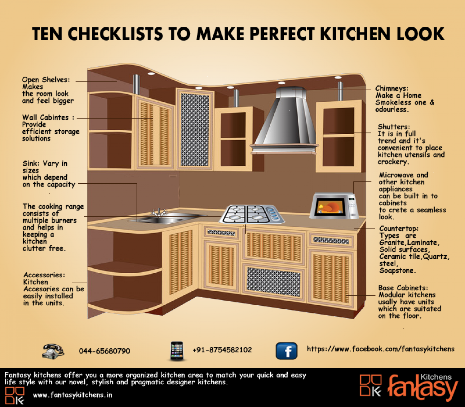 Ten Checklists to Make a Perfect Kitchen Look Infographic