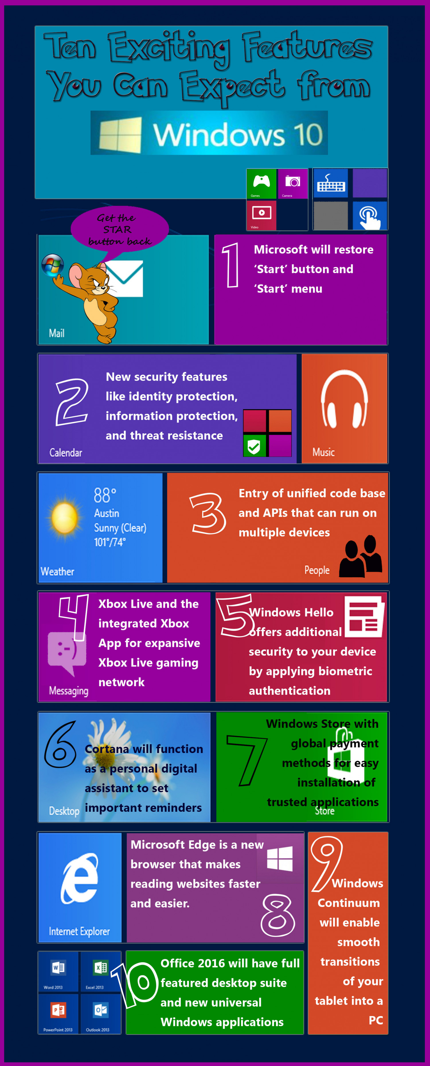 Ten Exciting Features You Can Expect from Windows 10 Infographic