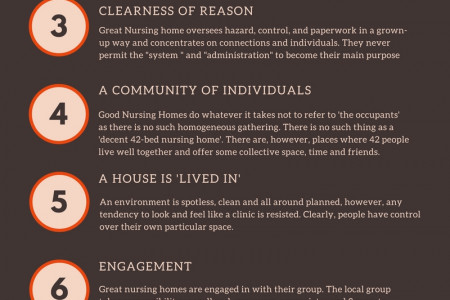 Ten Important Quality of Good Nursing Home Infographic