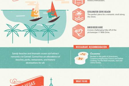 Ten Romantic Travel Destinations Infographic
