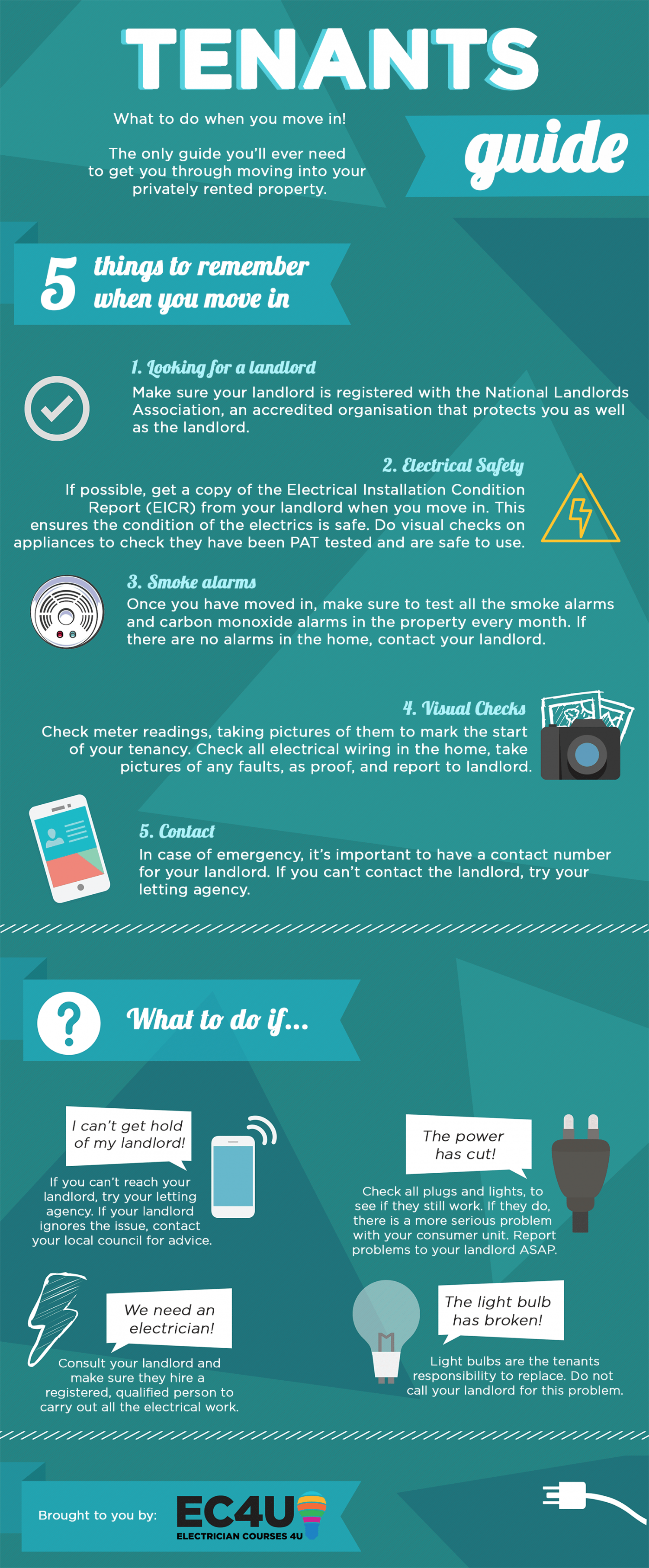 Tenants guide to moving in  Infographic