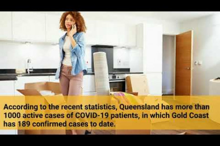 Tenants Moving Guide Dduring COVID-19 Lockdown Infographic