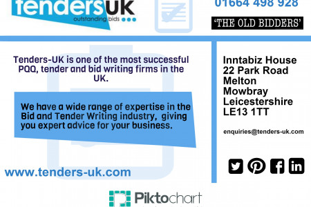 Tenders UK - Bid Writing Infographic