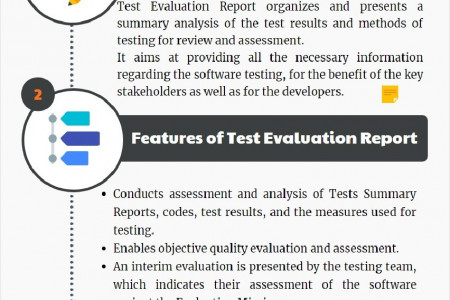 Test Evaluation Report Infographic
