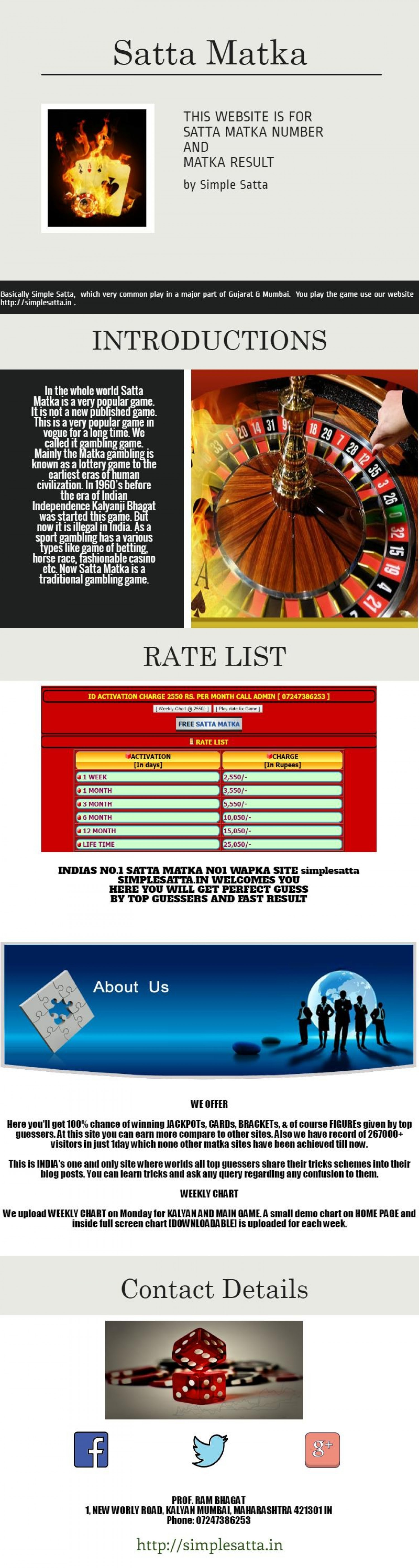 Test Your Luck with Satta Matka  Infographic
