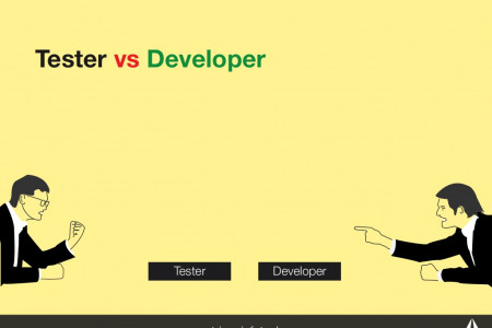 Tester vs Developer Infographic