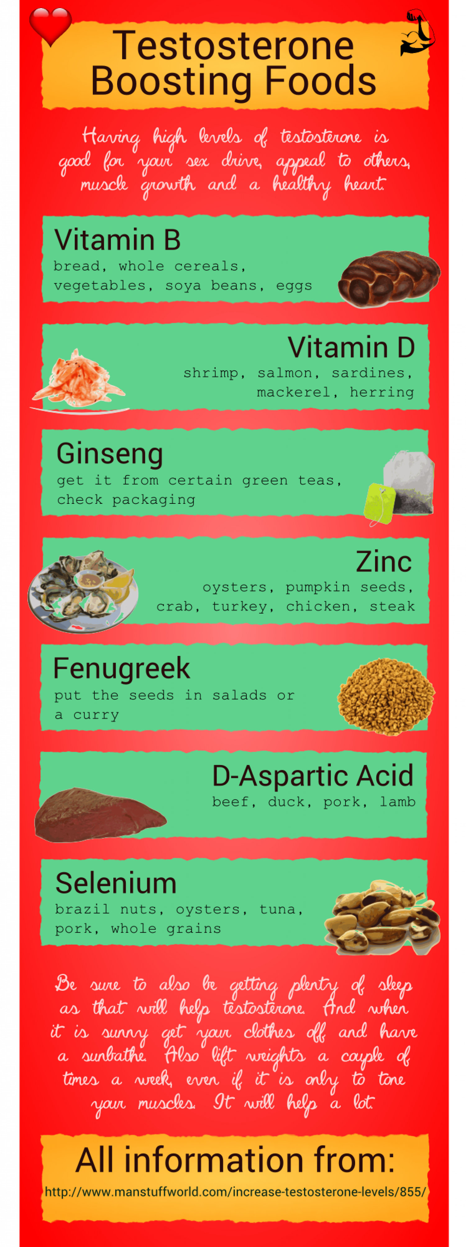 Testosterone boosting foods Infographic