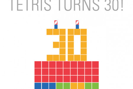 Tetris Turns 30! Infographic