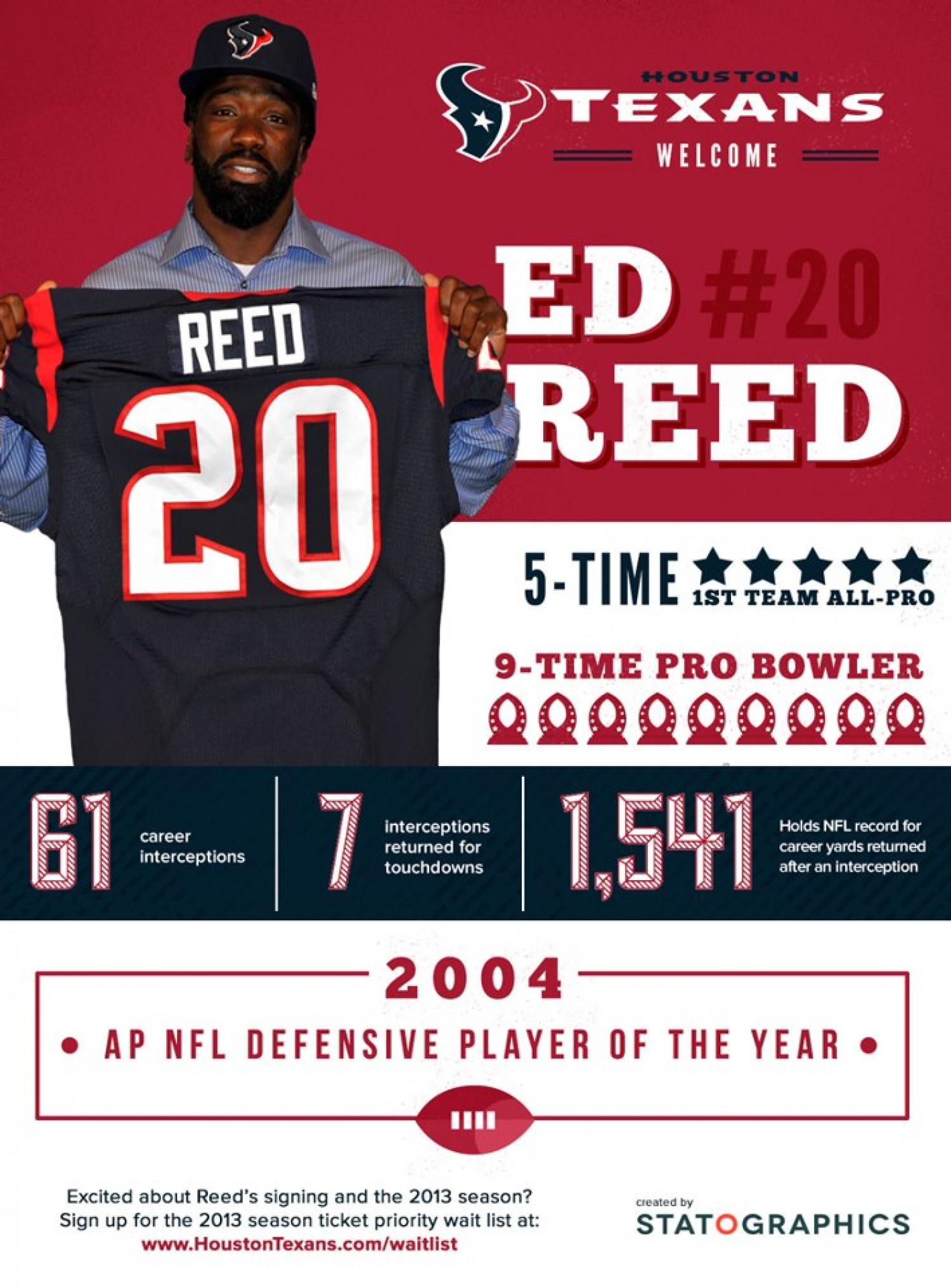 first rate fa447 e5e52 Texans Welcome Ed Reed | Visual.ly