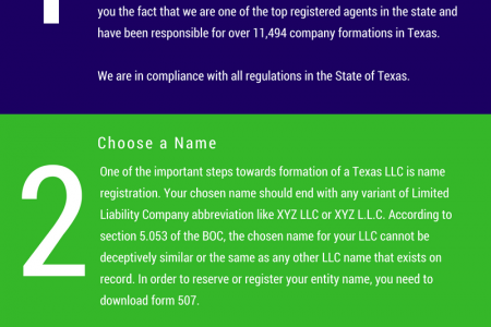 Texas LLC Registration and Formation - Infographics | IncParadise  Infographic