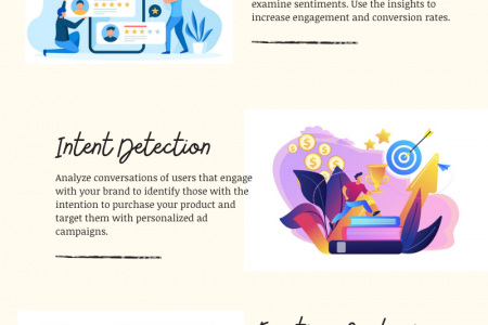 Text Analytics for Marketing & Advertising Infographic
