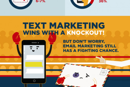 Text Marketing Vs. Email Marketing: Which One Packs a Bigger Punch? [Infographic] Infographic