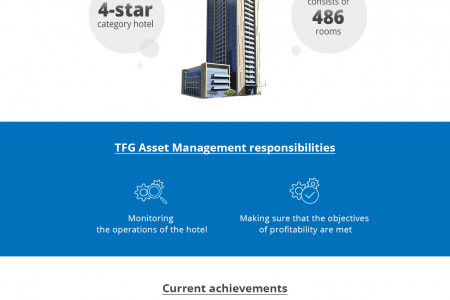 TFG Asset Management appointed as the Hotel Asset Manager for Wyndham Dubai Marina Infographic