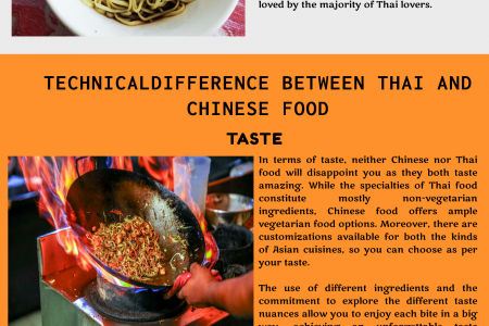 Thai Food vs Chinese Food: Which is Considered to be Heal Thier Infographic