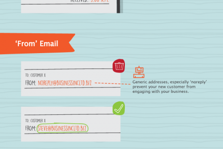 Thank You for Subscribing: How to Optimize Your Welcome Emails Infographic