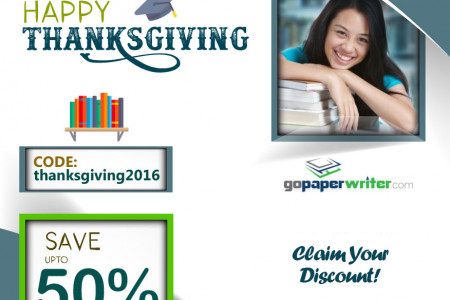 Thanksgiving special discount offer Infographic
