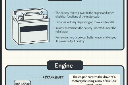 The  Anatomy of  a Motorbike Infographic