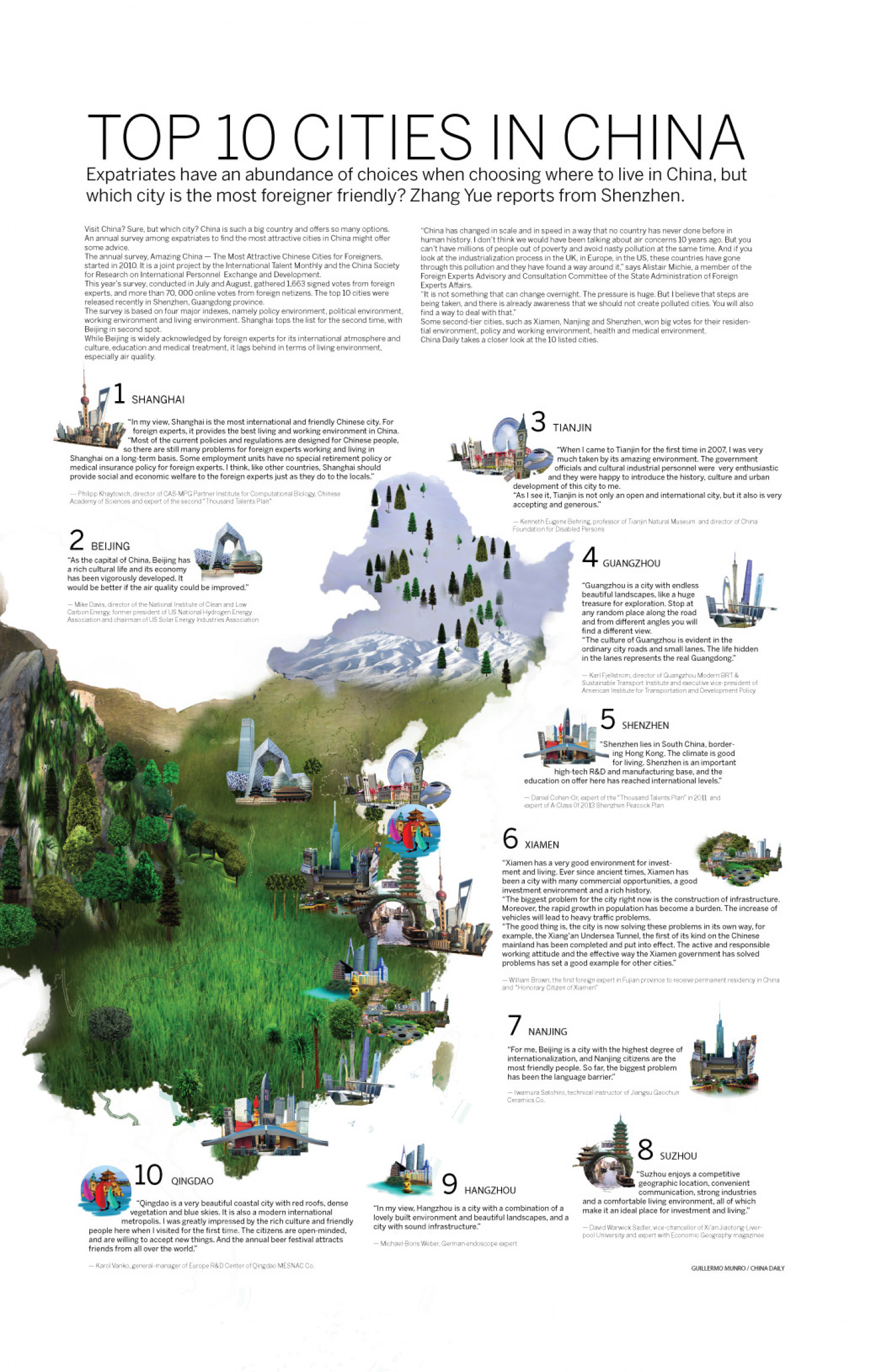 THE 10 BEST CITIES IN CHINA Infographic