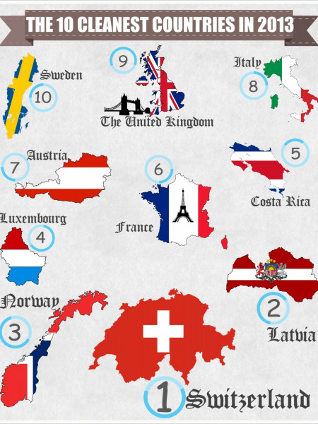 The 10 Cleanest Countries In 2013 Infographic