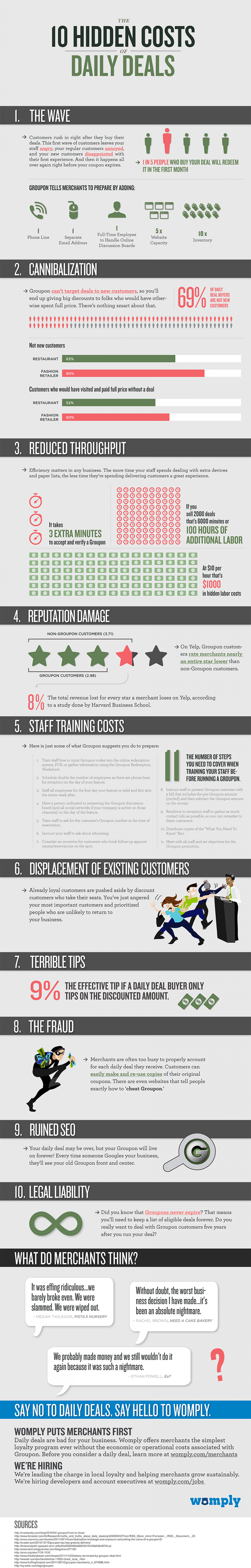 The 10 Hidden Costs of Daily Deals Infographic
