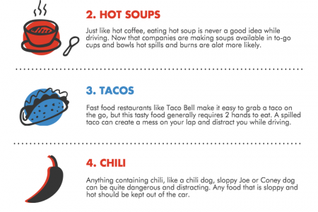 The 10 Most Dangerous Foods To Eat While Driving Infographic