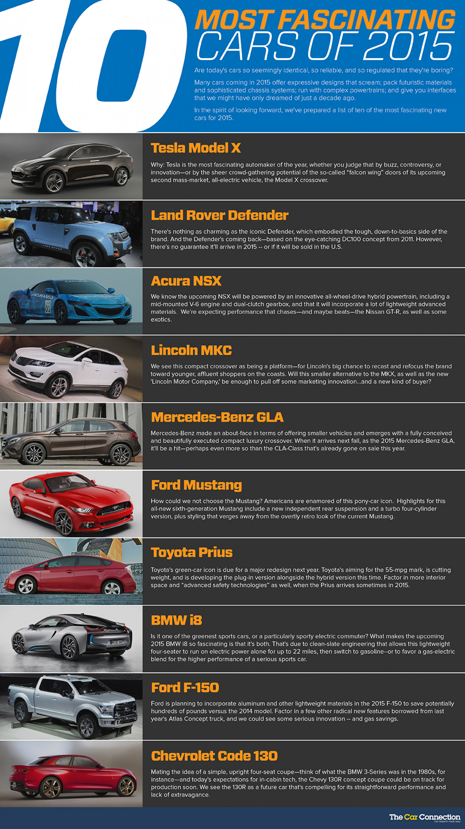 The 10 Most Fascinating Cars Of 2015 Infographic