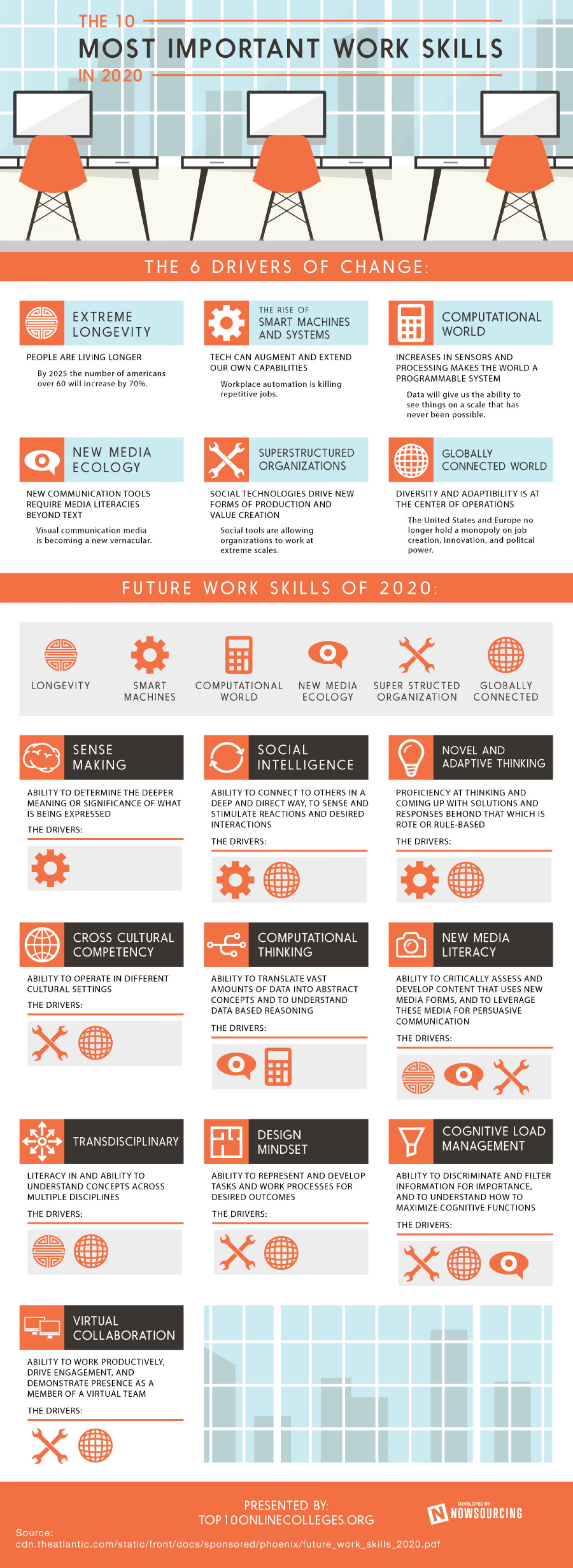 The 10 Most Important Work Skills in 2020 Infographic