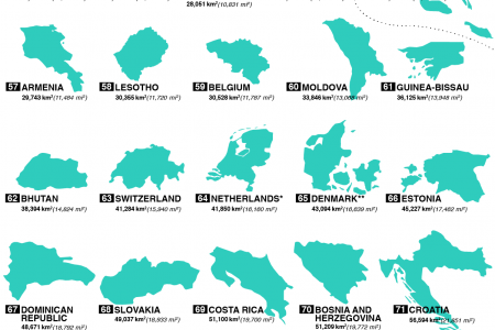 The 100 Smallest Countries in the World Infographic