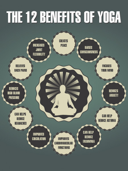 The 12 Benefits of Yoga Infographic