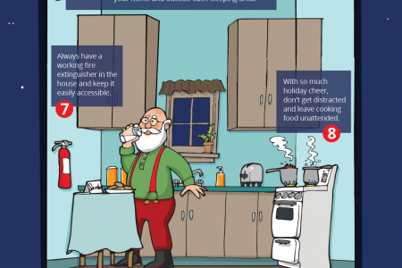 The 12 Days of Christmas Safety Infographic