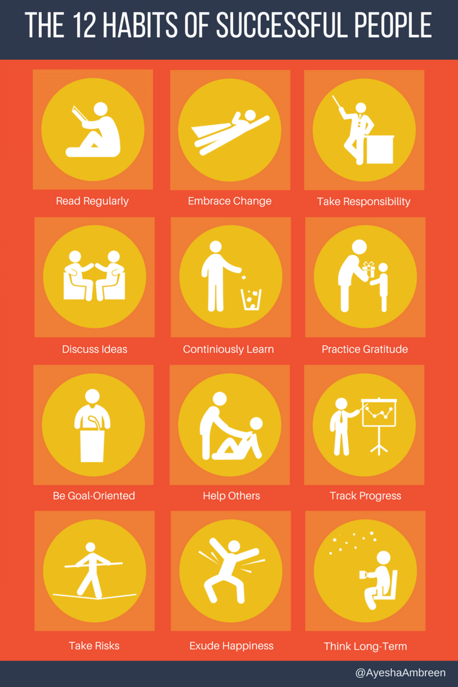 The 12 Habits of Successful People! Infographic