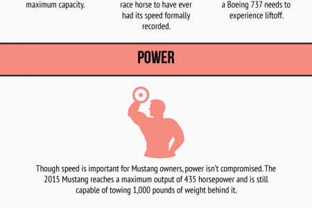 The 2015 Ford Mustang's Speed and Power Capabilities at a Glance Infographic