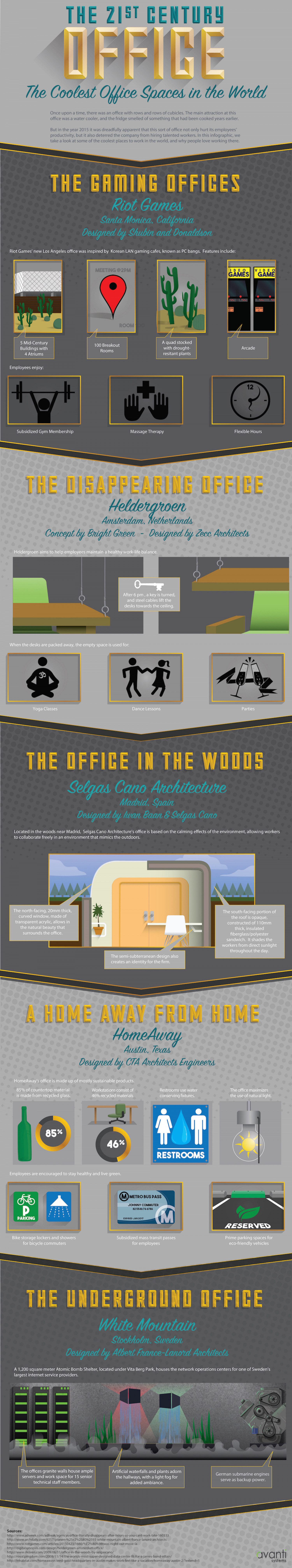 The 21st Century Office - The Coolest Office Spaces In The World Infographic