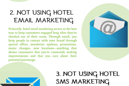 The 3 Biggest Mistakes You Can Make with Hotel Marketing Campaigns Infographic