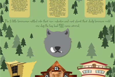 The 3 little website and the SEO  Infographic
