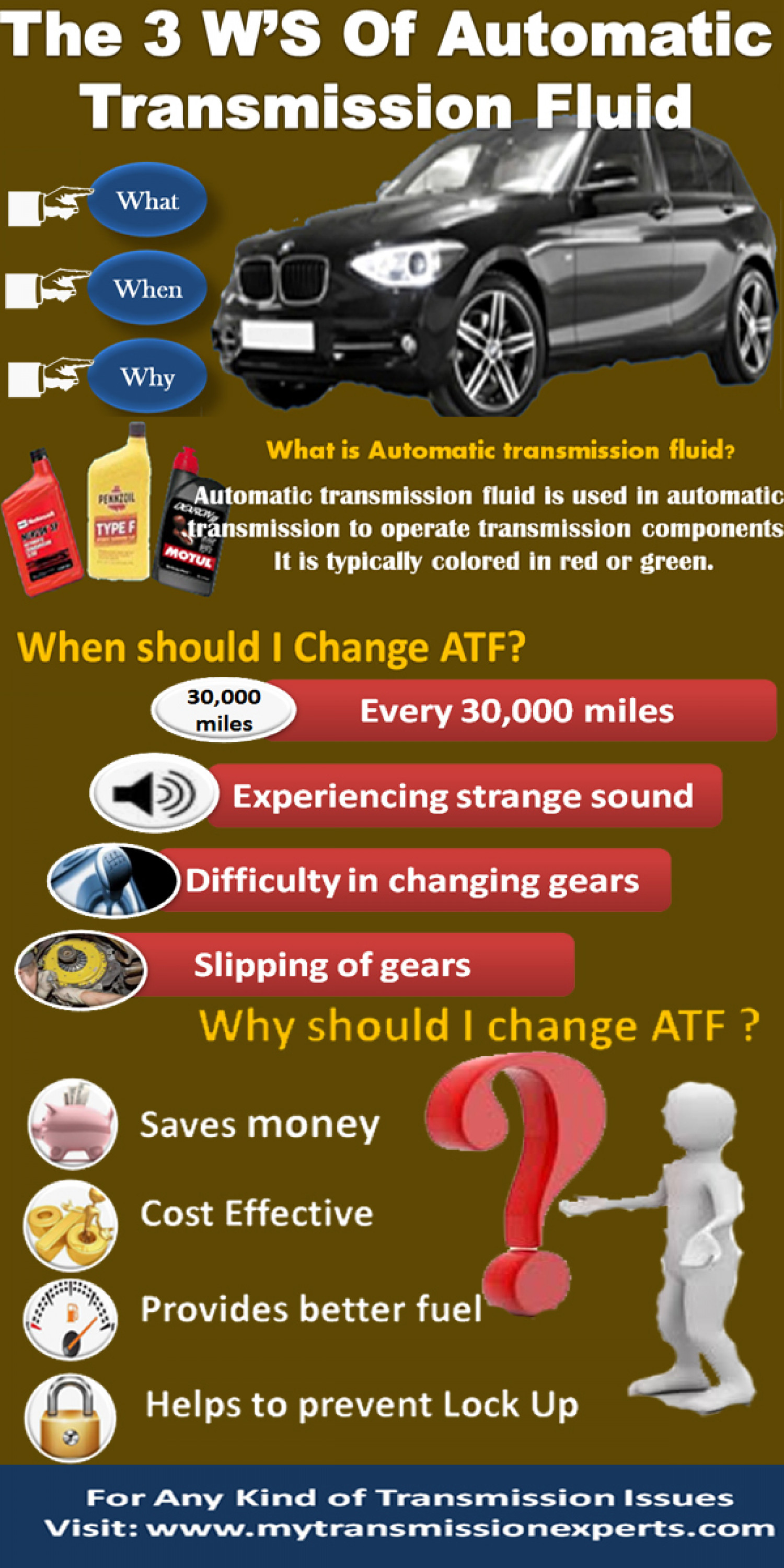 The 3 w'S of Automatic transmission fluid –What , when and Why? Infographic