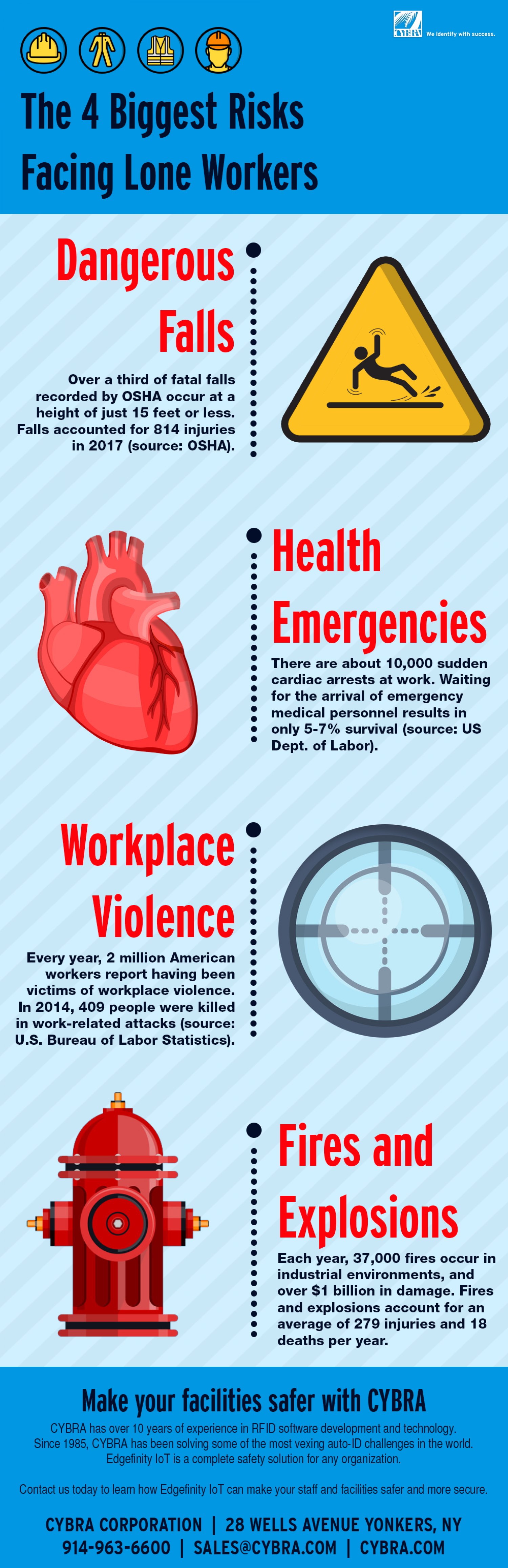 The 4 Biggest Risks Facing Lone Workers Infographic