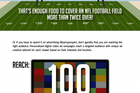 The $4 Million Super Bowl Party Infographic