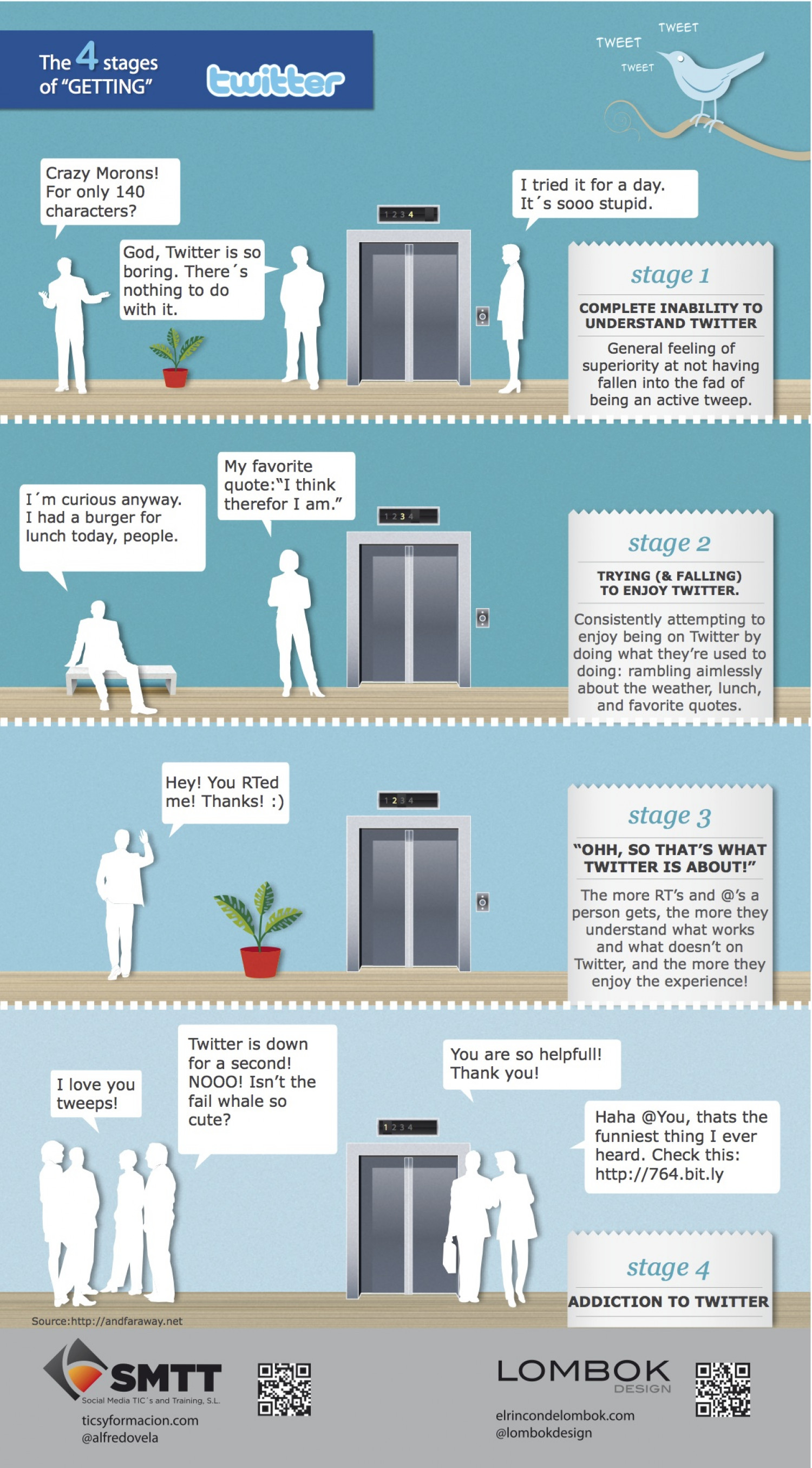"""The 4 stages of """"getting"""" Twitter Infographic"""
