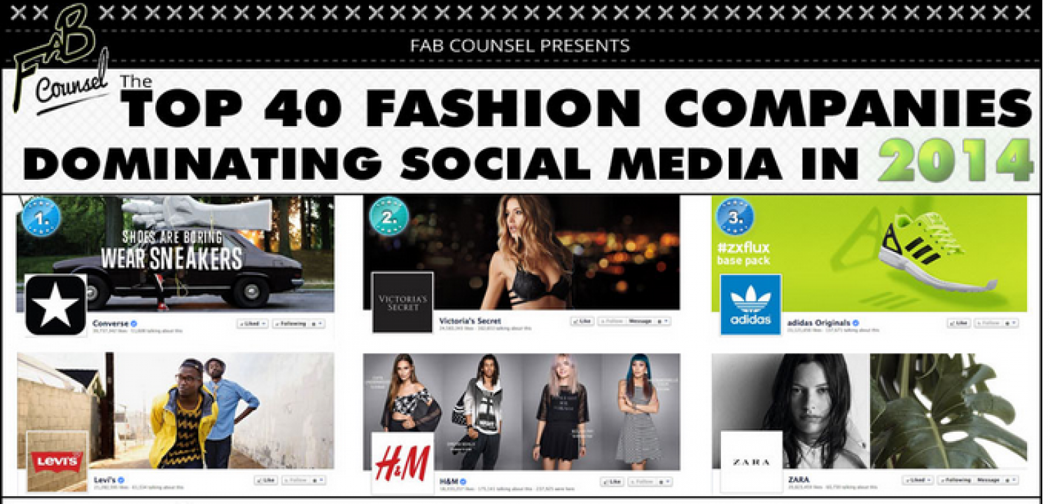 THE 40 TOP FASHION COMPANIES DOMINATING IN SOCIAL MEDIA Infographic
